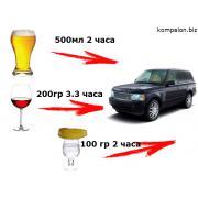 Тест на алкоголь для водителей