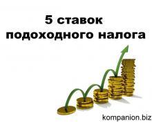 Налогообложение доходов
